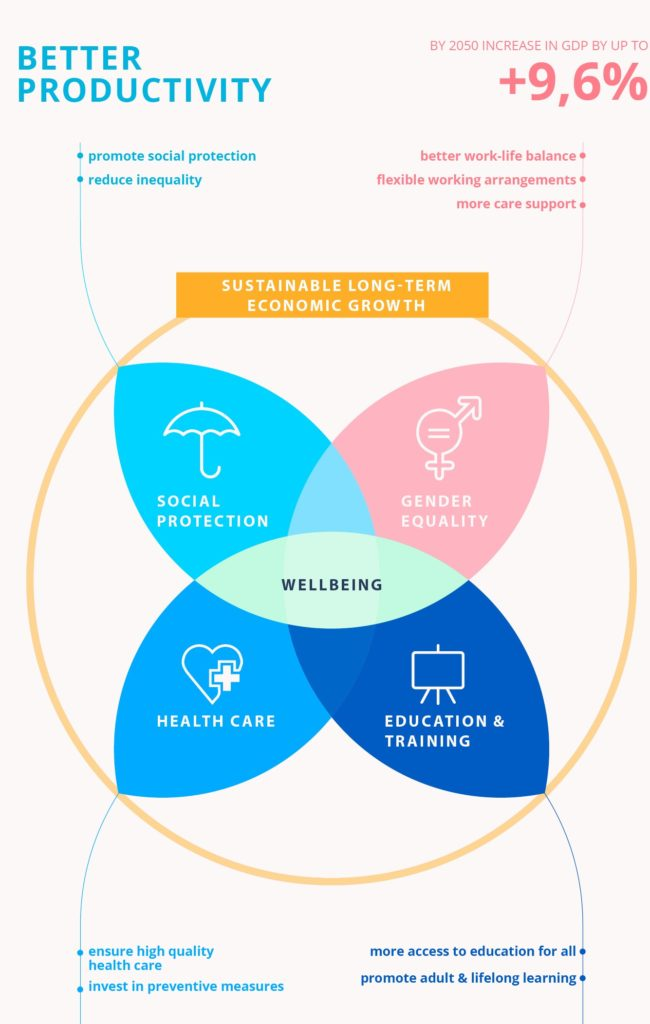Психичното здраве застава в центъра на Европейските политики